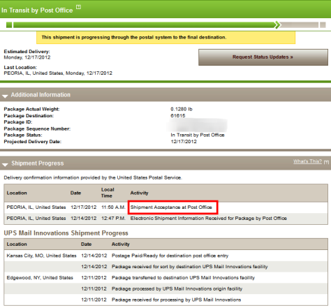 What Does Package Transferred To Post Office Mean